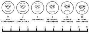 Comfort-Scale-Graphic copy